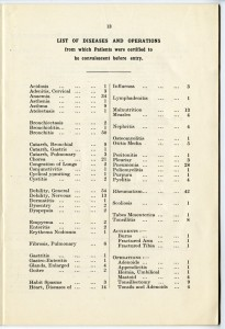 List of diseases and operations treated at St John's Home for Convalescent Children, Kemp Town, Brighton, 1937, taken from the annual report for the home