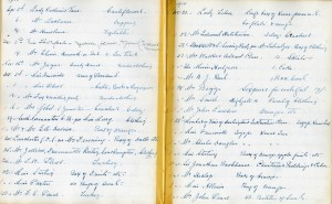 Page from the Gift Register of St Cuthbert's Home, Darlington showing gifts donated by visitors at Christmas time, 1908