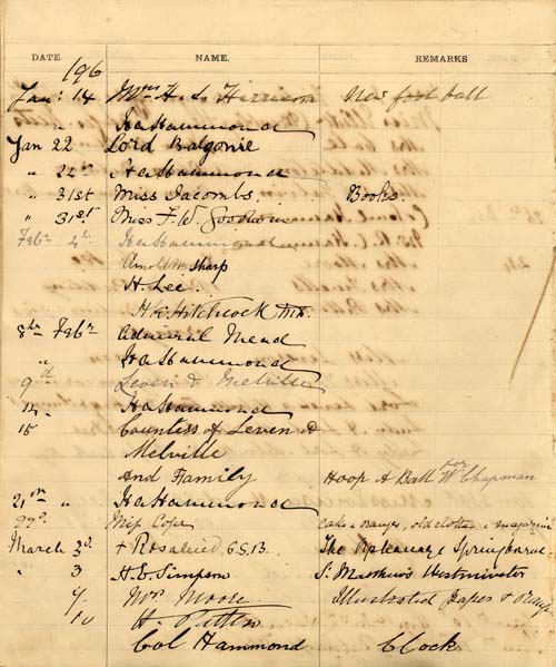 Talbot Home for Boys Visitors Book